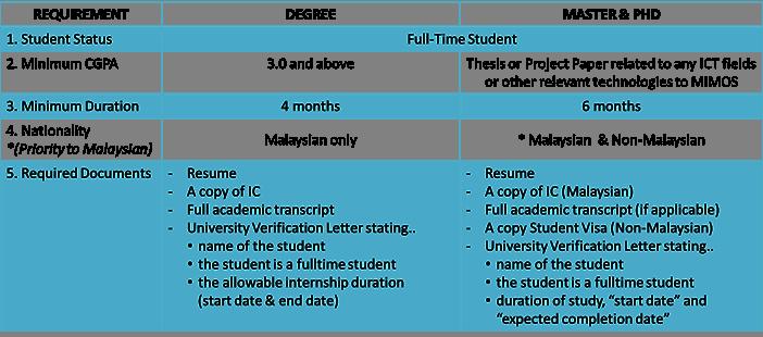 internship-2014